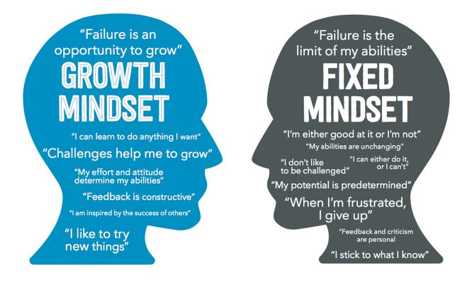 """""""วางใจให้ลูกได้เผชิญ"""" เคล็ดลับสร้าง Growth Mindset"""